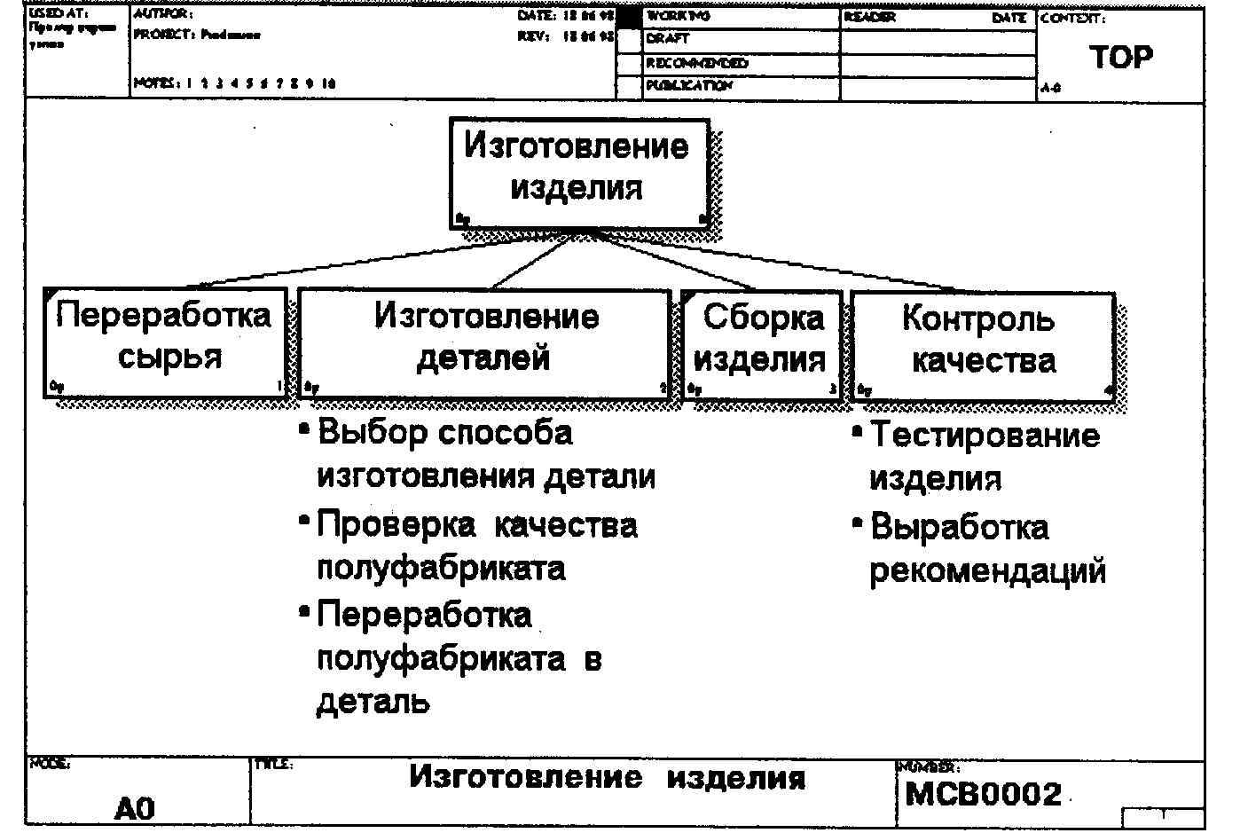 Bpwin на русском скачать